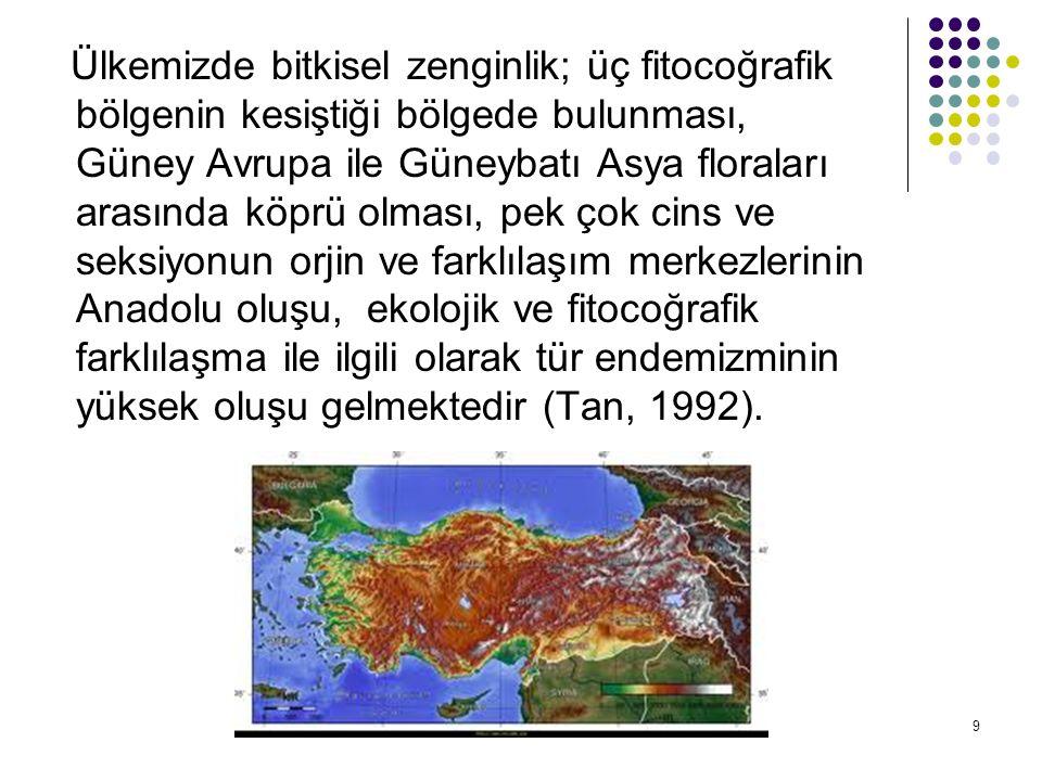 9 Ülkemizde bitkisel zenginlik; üç fitocoğrafik bölgenin kesiştiği bölgede bulunması, Güney Avrupa ile Güneybatı Asya floraları arasında köprü olması, pek çok cins ve seksiyonun orjin ve farklılaşım merkezlerinin Anadolu oluşu, ekolojik ve fitocoğrafik farklılaşma ile ilgili olarak tür endemizminin yüksek oluşu gelmektedir (Tan, 1992).