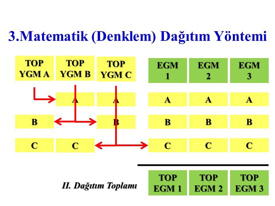 3.Matematik (Denklem) Dağıtım Yöntemi EGM1EGM2EGM3 TOP YGM A TOP YGM B TOP YGM C AAA A A BBB B B CCC C C TOP EGM 1 TOP EGM 2 TOP EGM 3 II. Dağıtım Top