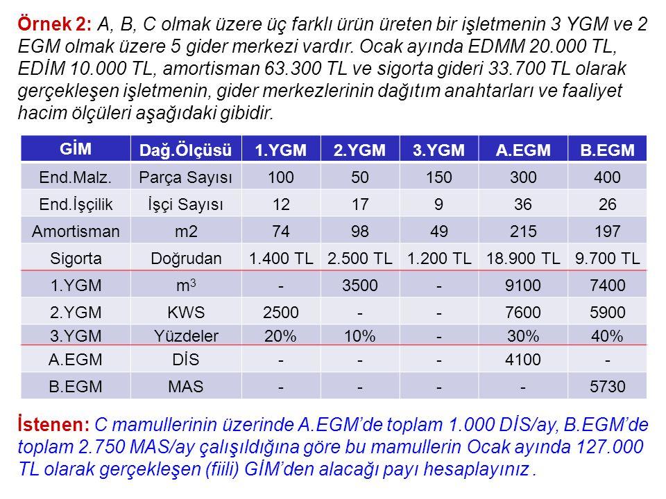 Örnek 2: A, B, C olmak üzere üç farklı ürün üreten bir işletmenin 3 YGM ve 2 EGM olmak üzere 5 gider merkezi vardır. Ocak ayında EDMM 20.000 TL, EDİM