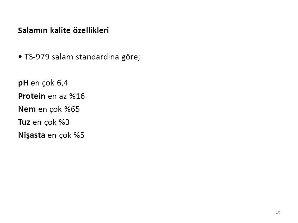 Salamın kalite özellikleri TS-979 salam standardına göre; pH en çok 6,4 Protein en az %16 Nem en çok %65 Tuz en çok %3 Nişasta en çok %5 49