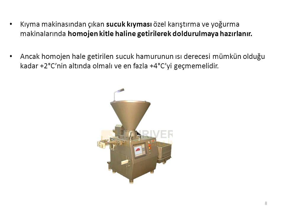 Kıyma makinasından çıkan sucuk kıyması özel karıştırma ve yoğurma makinalarında homojen kitle haline getirilerek doldurulmaya hazırlanır.