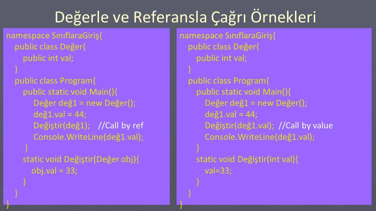 Değerle ve Referansla Çağrı Örnekleri namespace SınıflaraGiriş{ public class Değer{ public int val; } public class Program{ public static void Main(){ Değer değ1 = new Değer(); değ1.val = 44; Değiştir(değ1.val); //Call by value Console.WriteLine(değ1.val); } static void Değiştir(int val){ val=33; } namespace SınıflaraGiriş{ public class Değer{ public int val; } public class Program{ public static void Main(){ Değer değ1 = new Değer(); değ1.val = 44; Değiştir(değ1); //Call by ref Console.WriteLine(değ1.val); } static void Değiştir(Değer obj){ obj.val = 33; }