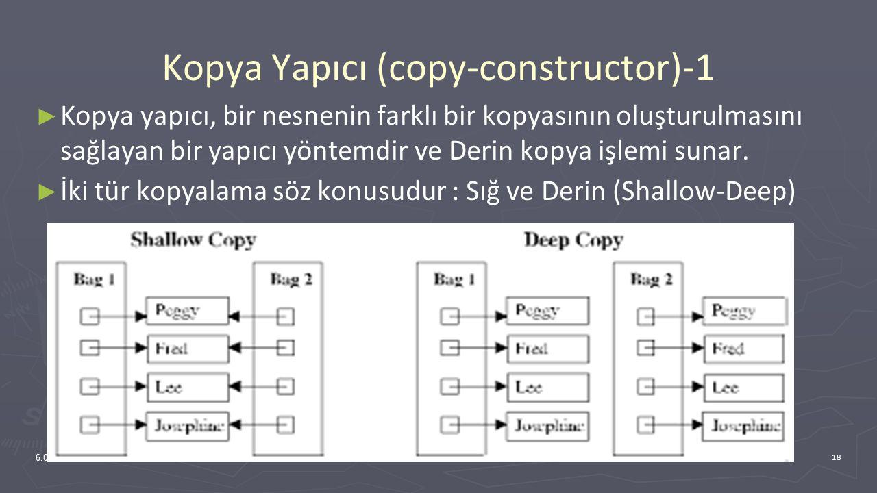 Kopya Yapıcı (copy-constructor)-1 ► Kopya yapıcı, bir nesnenin farklı bir kopyasının oluşturulmasını sağlayan bir yapıcı yöntemdir ve Derin kopya işlemi sunar.