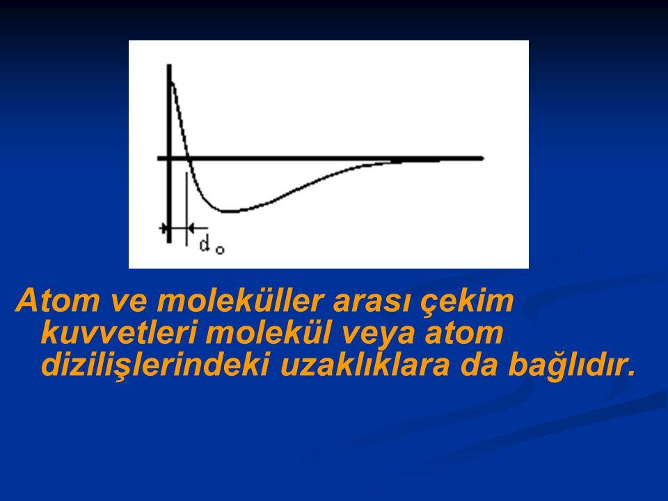 Atom ve moleküller arası çekim kuvvetleri molekül veya atom dizilişlerindeki uzaklıklara da bağlıdır.