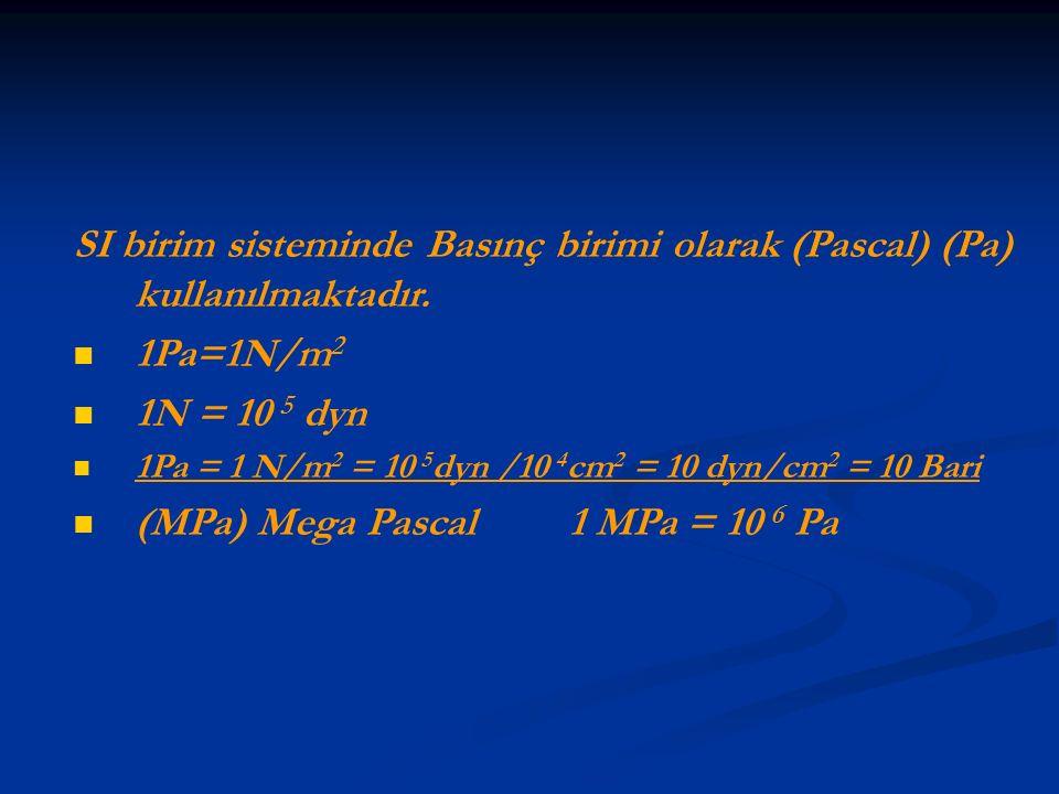 SI birim sisteminde Basınç birimi olarak (Pascal) (Pa) kullanılmaktadır. 1Pa=1N/m 2 1N = 10 5 dyn 1Pa = 1 N/m 2 = 10 5 dyn /10 4 cm 2 = 10 dyn/cm 2 =