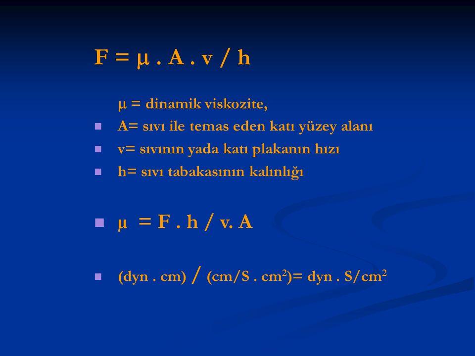 F = . A. v / h  = dinamik viskozite, A= sıvı ile temas eden katı yüzey alanı v= sıvının yada katı plakanın hızı h= sıvı tabakasının kalınlığı µ = F.