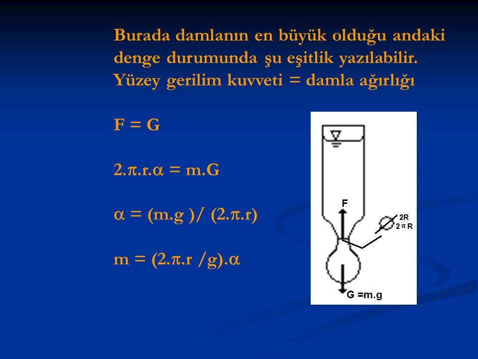 Burada damlanın en büyük olduğu andaki denge durumunda şu eşitlik yazılabilir. Yüzey gerilim kuvveti = damla ağırlığı F = G 2. .r.  = m.G  = (m.g )