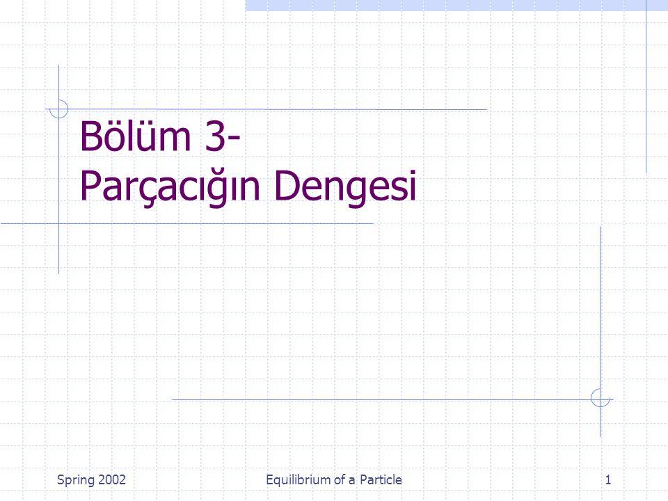Spring 2002Equilibrium of a Particle2 Tanım Bir parçacık ilk başta hareketsiz ise veya sabit hızla hareket ediyorsa bu parça dengededir.