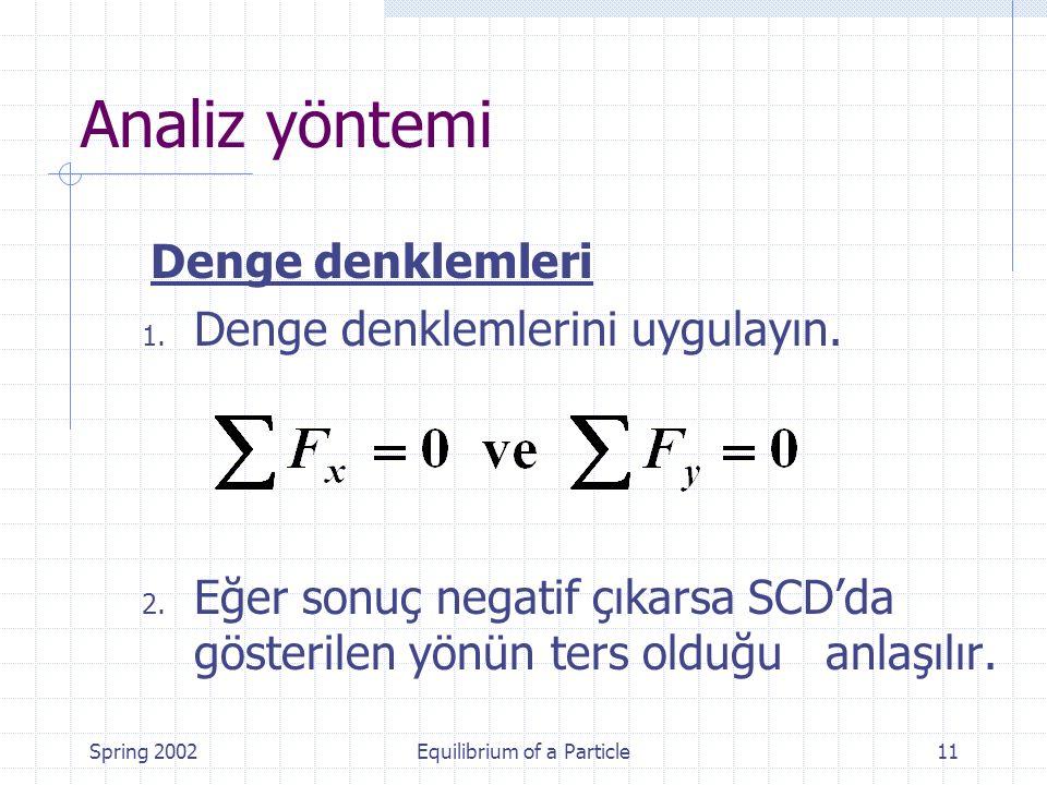 Spring 2002Equilibrium of a Particle11 Analiz yöntemi Denge denklemleri 1.