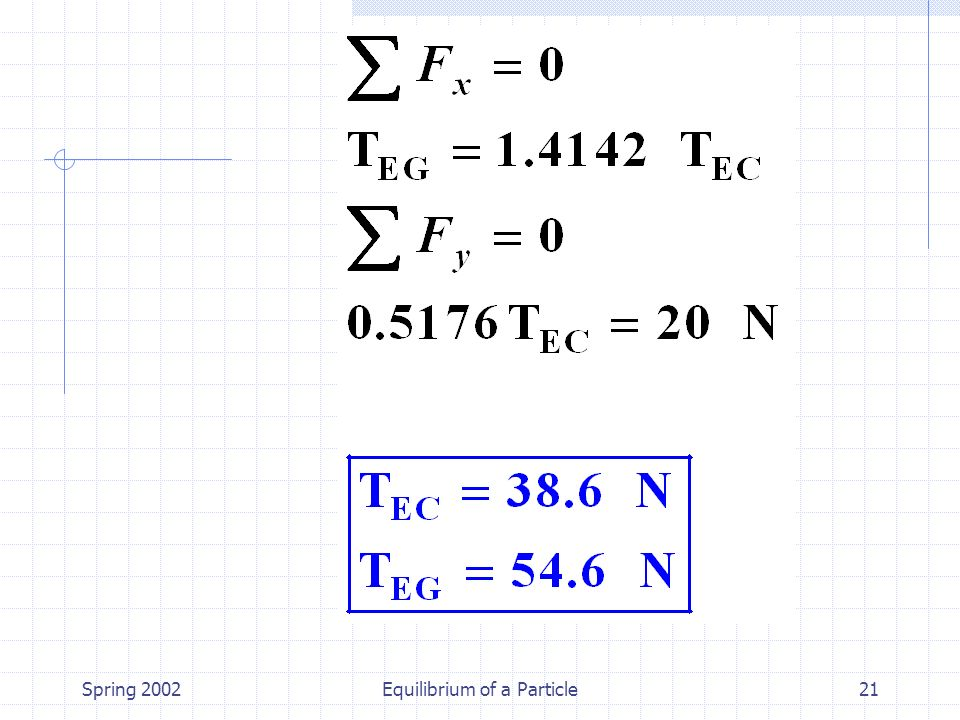 Spring 2002Equilibrium of a Particle21
