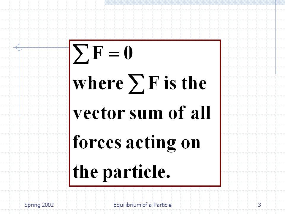 Spring 2002Equilibrium of a Particle4 Serbest Cisim diyagramı 1.