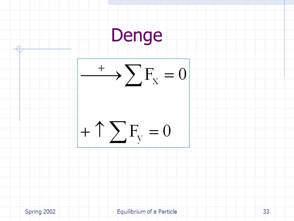 Spring 2002Equilibrium of a Particle33 Denge