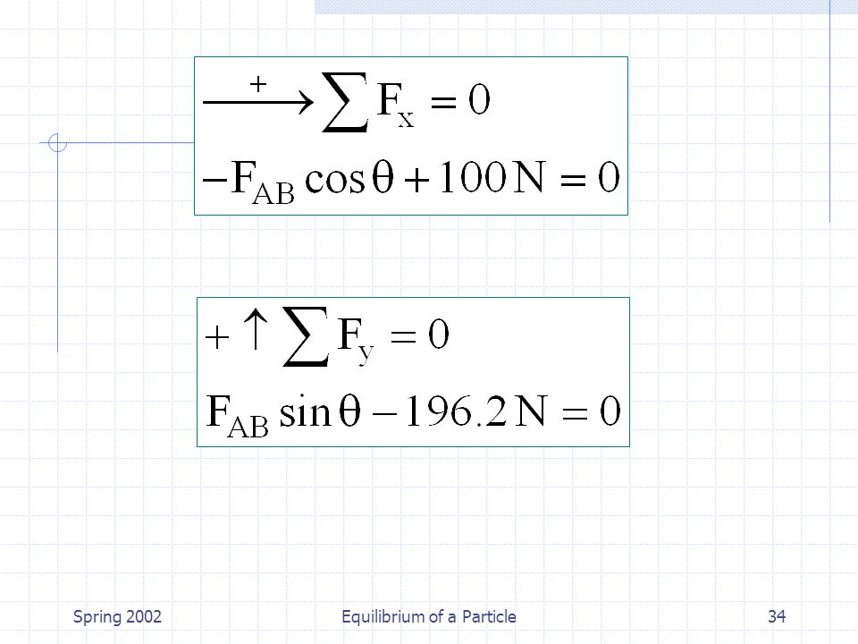 Spring 2002Equilibrium of a Particle34