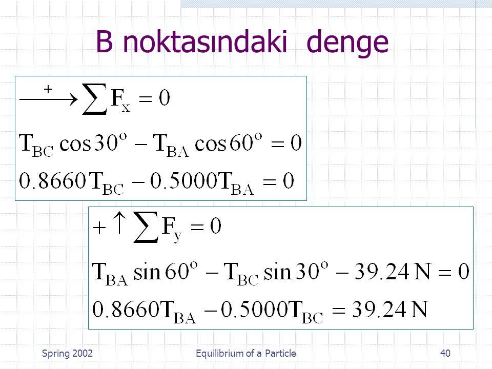 Spring 2002Equilibrium of a Particle40 B noktasındaki denge