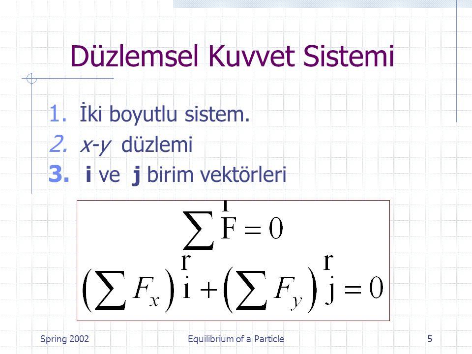 Spring 2002Equilibrium of a Particle5 Düzlemsel Kuvvet Sistemi 1.
