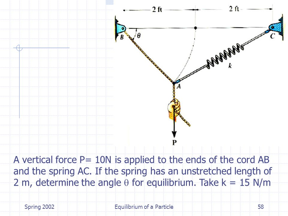 Spring 2002Equilibrium of a Particle58 A vertical force P= 10N is applied to the ends of the cord AB and the spring AC.