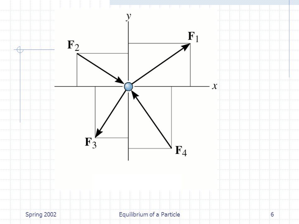 Spring 2002Equilibrium of a Particle17 Örnek 3-3 Şekildeki A'daki çuvalın ağırlığı 20 N olduğuna göre sistemin dengede kalabilmesi için B çuvalının ağırlığını ve her bir ipteki çekme kuvvetini belirleyiniz.