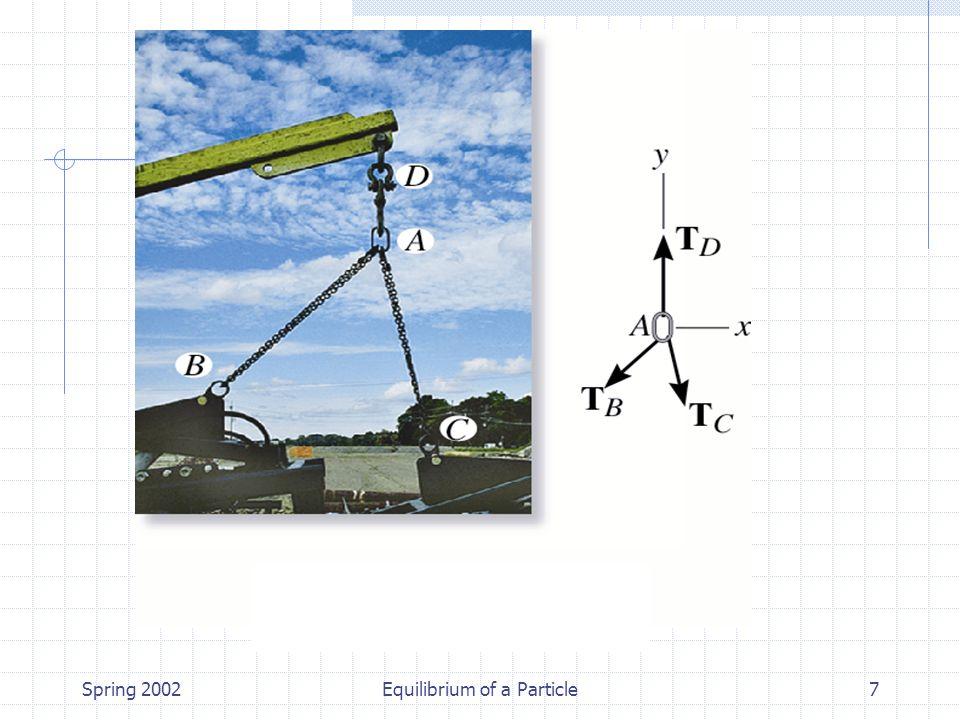 Spring 2002Equilibrium of a Particle18 E noktasının SCD'si N