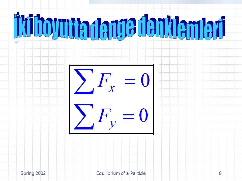 Spring 2002Equilibrium of a Particle9 Bilinmeyen kuvvet için belirli bir yön seçilmiş olsun.