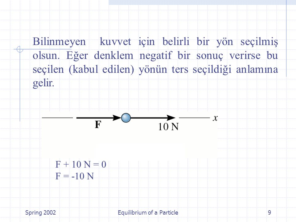 Spring 2002Equilibrium of a Particle50