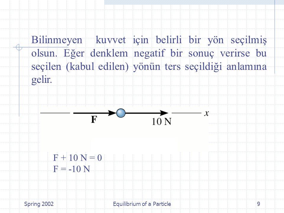 Spring 2002Equilibrium of a Particle10 Analiz yöntemi Serbest Cisim Diyagramı 1.