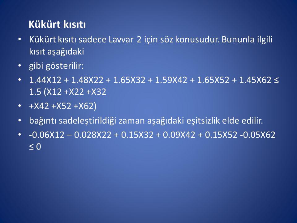 Kükürt kısıtı Kükürt kısıtı sadece Lavvar 2 için söz konusudur. Bununla ilgili kısıt aşağıdaki gibi gösterilir: 1.44X12 + 1.48X22 + 1.65X32 + 1.59X42