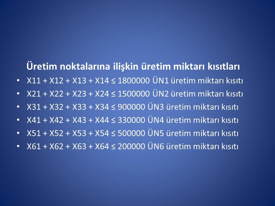 Üretim noktalarına ilişkin üretim miktarı kısıtları X11 + X12 + X13 + X14 ≤ 1800000 ÜN1 üretim miktarı kısıtı X21 + X22 + X23 + X24 ≤ 1500000 ÜN2 üret