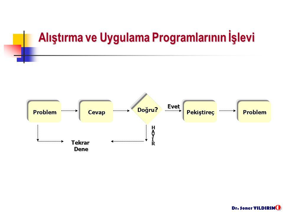Dr. Soner YILDIRIM Alıştırma ve Uygulama Programlarının İşlevi ProblemCevap Doğru Doğru .