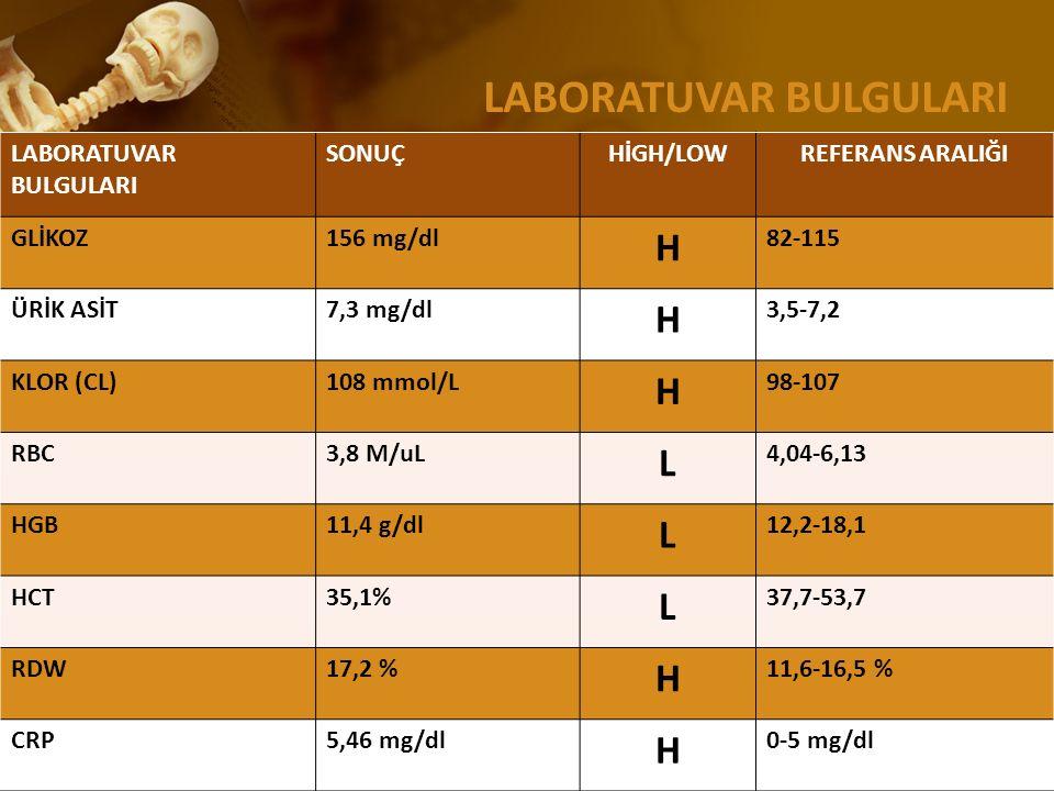 LABORATUVAR BULGULARI SONUÇHİGH/LOWREFERANS ARALIĞI GLİKOZ156 mg/dl H 82-115 ÜRİK ASİT7,3 mg/dl H 3,5-7,2 KLOR (CL)108 mmol/L H 98-107 RBC3,8 M/uL L 4,04-6,13 HGB11,4 g/dl L 12,2-18,1 HCT35,1% L 37,7-53,7 RDW17,2 % H 11,6-16,5 % CRP5,46 mg/dl H 0-5 mg/dl