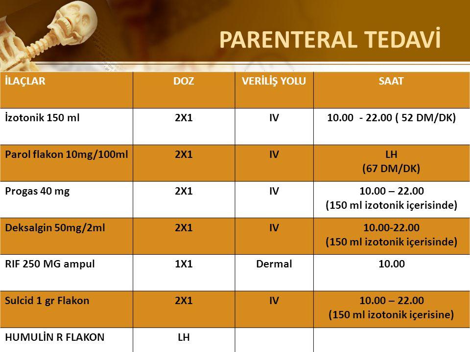 PARENTERAL TEDAVİ İLAÇLARDOZVERİLİŞ YOLUSAAT İzotonik 150 ml2X1IV10.00 - 22.00 ( 52 DM/DK) Parol flakon 10mg/100ml2X1IVLH (67 DM/DK) Progas 40 mg2X1IV10.00 – 22.00 (150 ml izotonik içerisinde) Deksalgin 50mg/2ml2X1IV10.00-22.00 (150 ml izotonik içerisinde) RIF 250 MG ampul1X1Dermal10.00 Sulcid 1 gr Flakon2X1IV10.00 – 22.00 (150 ml izotonik içerisine) HUMULİN R FLAKONLH