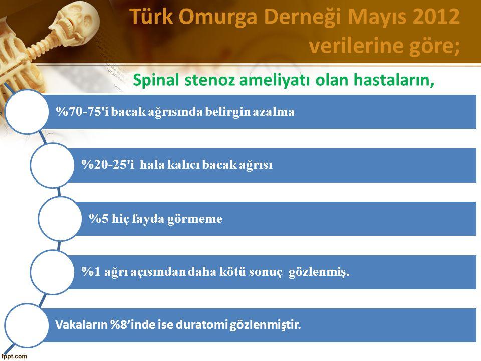 Türk Omurga Derneği Mayıs 2012 verilerine göre; %70-75 i bacak ağrısında belirgin azalma %20-25 i hala kalıcı bacak ağrısı %5 hiç fayda görmeme %1 ağrı açısından daha kötü sonuç gözlenmiş.