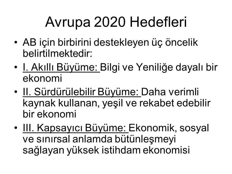 Avrupa 2020 Hedefleri AB için birbirini destekleyen üç öncelik belirtilmektedir: I.