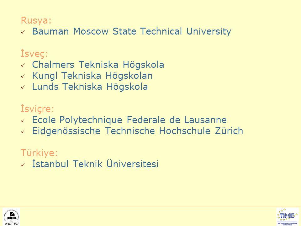 Rusya: Bauman Moscow State Technical University İsveç: Chalmers Tekniska Högskola Kungl Tekniska Högskolan Lunds Tekniska Högskola İsviçre: Ecole Polytechnique Federale de Lausanne Eidgenössische Technische Hochschule Zürich Türkiye: İstanbul Teknik Üniversitesi