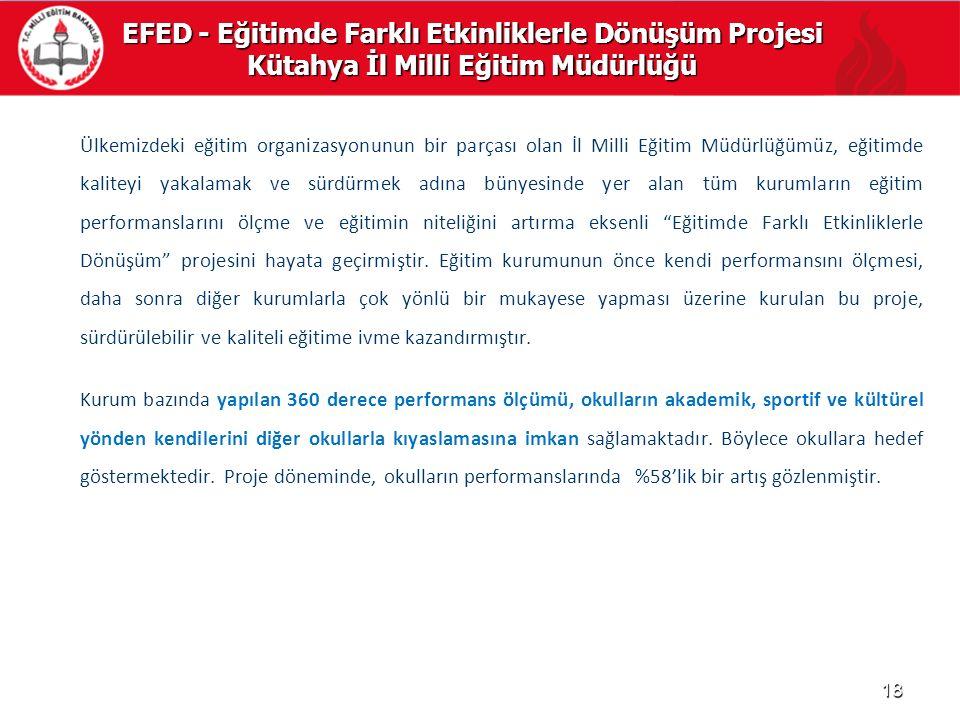 EFED - Eğitimde Farklı Etkinliklerle Dönüşüm Projesi Kütahya İl Milli Eğitim Müdürlüğü Ülkemizdeki eğitim organizasyonunun bir parçası olan İl Milli E