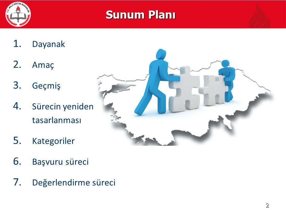 Sunum Planı 1. 1. Dayanak 2. 2. Amaç 3. 3. Geçmiş 4. 4. Sürecin yeniden tasarlanması 5. 5. Kategoriler 6. 6. Başvuru süreci 7. 7. Değerlendirme süreci