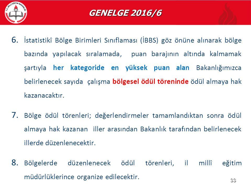 GENELGE 2016/6 GENELGE 2016/6 6. 6. İstatistikî Bölge Birimleri Sınıflaması (İBBS) göz önüne alınarak bölge bazında yapılacak sıralamada, puan barajın