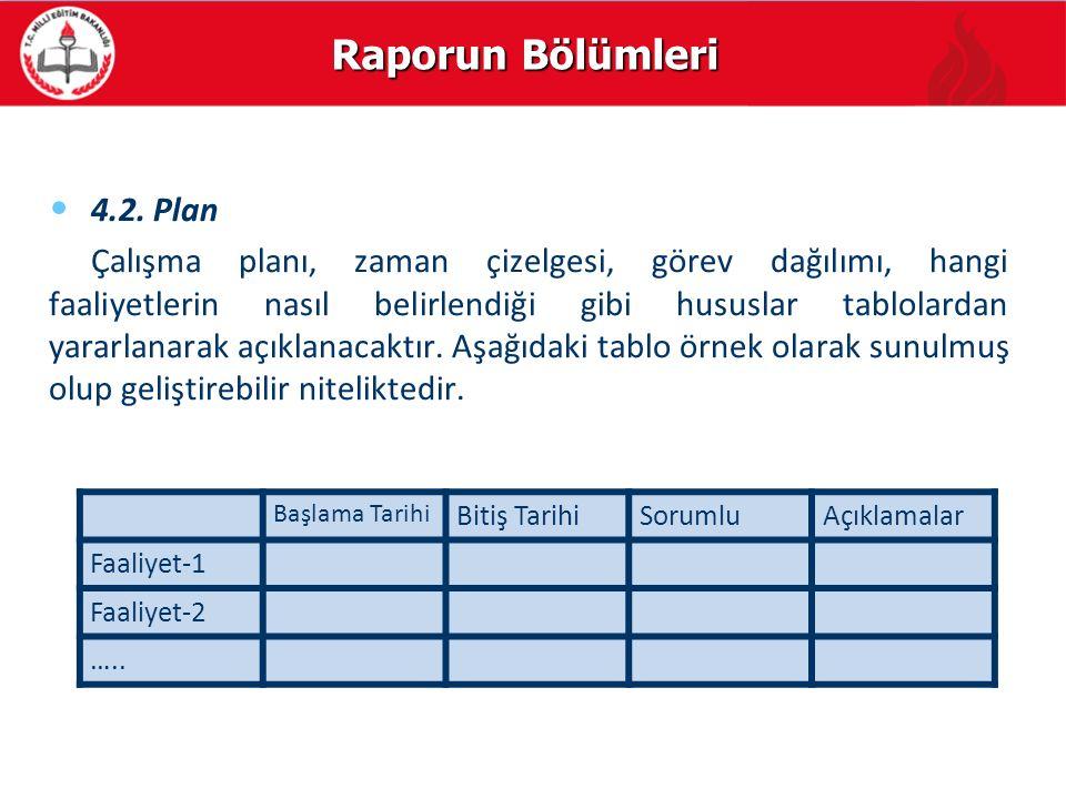 Raporun Bölümleri 4.2. Plan Çalışma planı, zaman çizelgesi, görev dağılımı, hangi faaliyetlerin nasıl belirlendiği gibi hususlar tablolardan yararlana