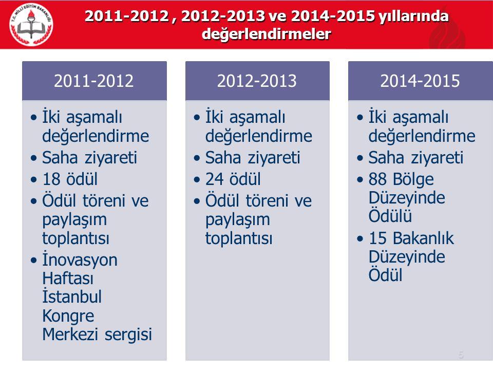 2011-2012, 2012-2013 ve 2014-2015 yıllarında değerlendirmeler 5 2011-2012 İki aşamalı değerlendirme Saha ziyareti 18 ödül Ödül töreni ve paylaşım topl