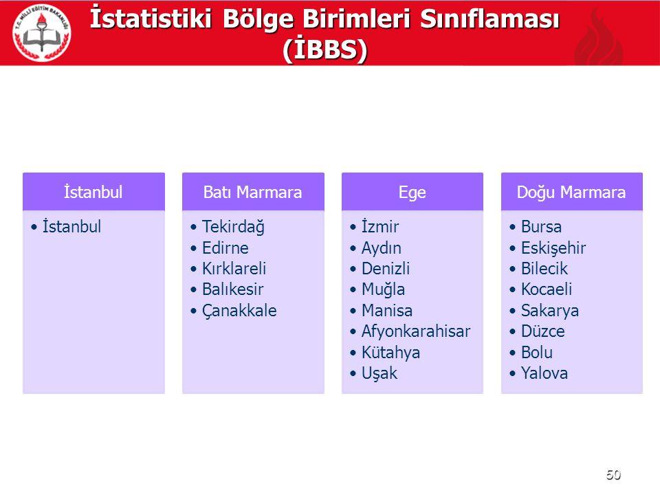 İstatistiki Bölge Birimleri Sınıflaması (İBBS) 50 İstanbul Batı Marmara Tekirdağ Edirne Kırklareli Balıkesir Çanakkale Ege İzmir Aydın Denizli Muğla M