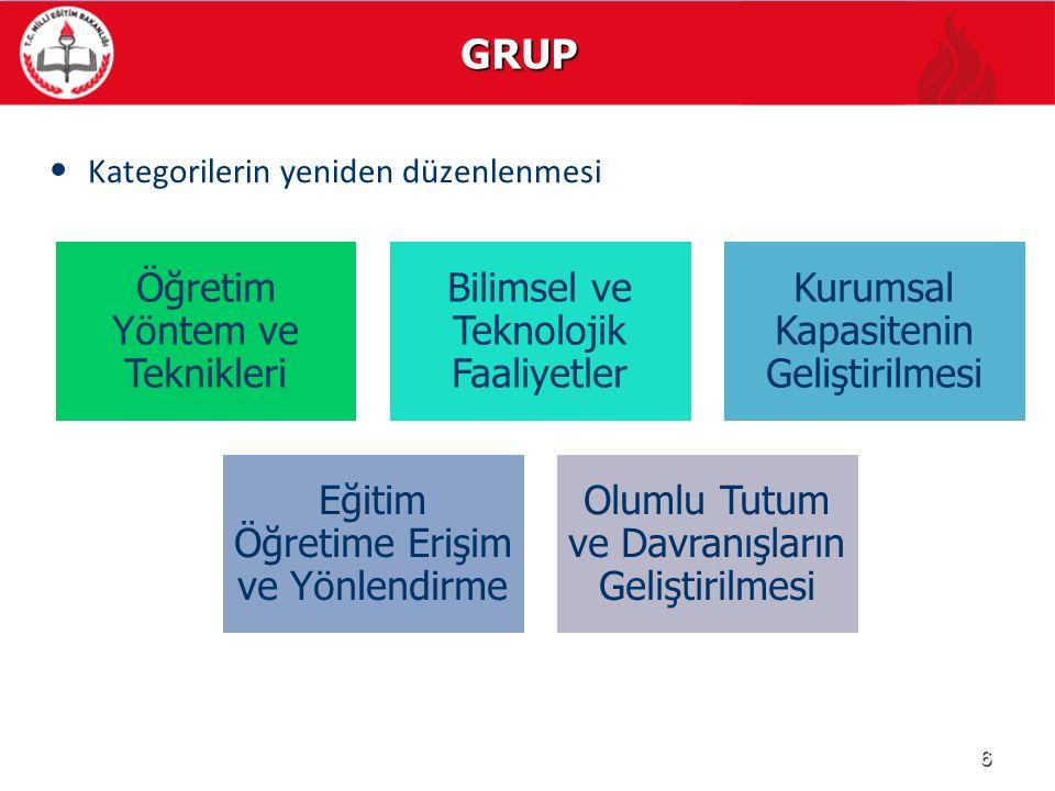 VERİMLİLİK ARTIYOR,KURUMUM VE ÜLKEM KAZANIYOR!...