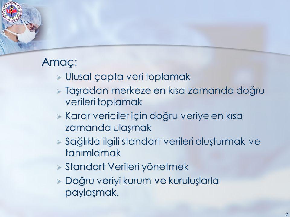 3 Amaç:  Ulusal çapta veri toplamak  Taşradan merkeze en kısa zamanda doğru verileri toplamak  Karar vericiler için doğru veriye en kısa zamanda ul