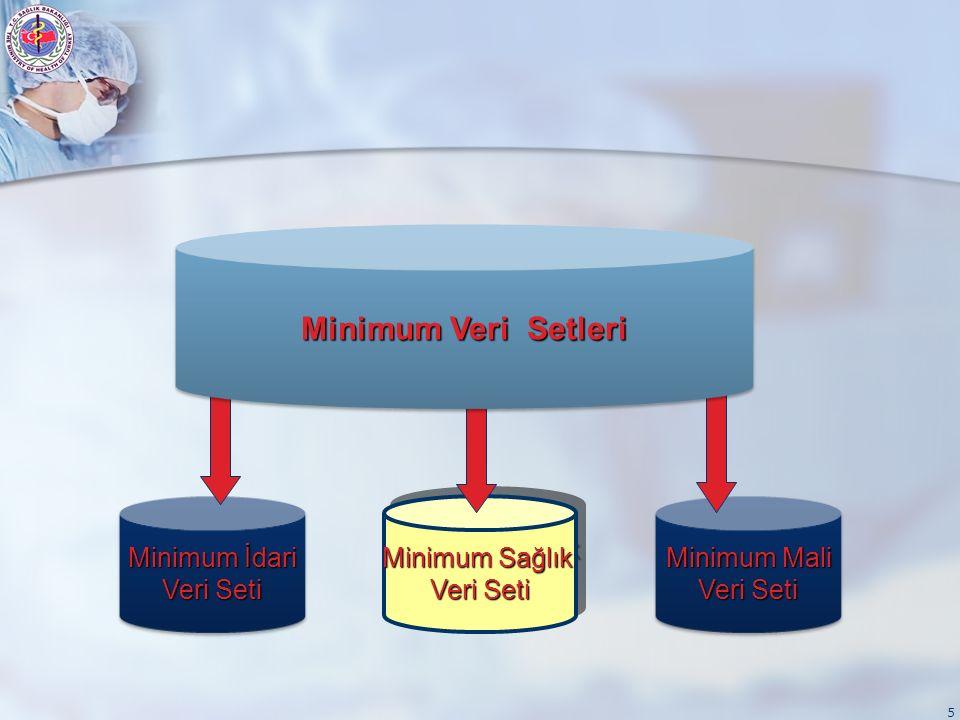 5 Minimum Sağlık Veri Seti Minimum Sağlık Veri Seti Minimum Mali Veri Seti Minimum Mali Veri Seti Minimum İdari Veri Seti Minimum İdari Veri Seti Minimum Veri Setleri