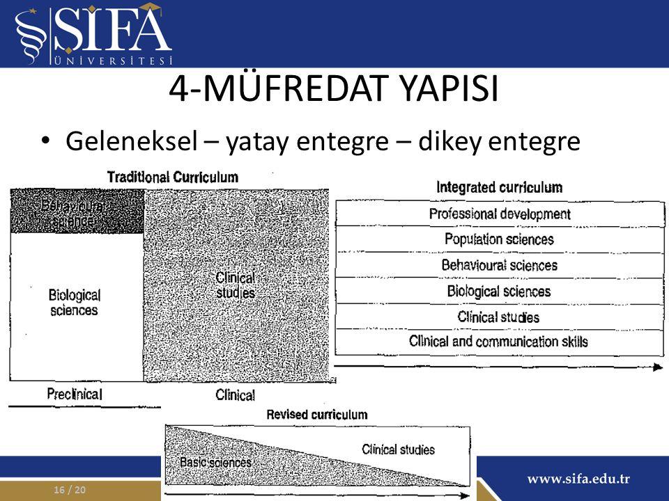 4-MÜFREDAT YAPISI Geleneksel – yatay entegre – dikey entegre / 2016
