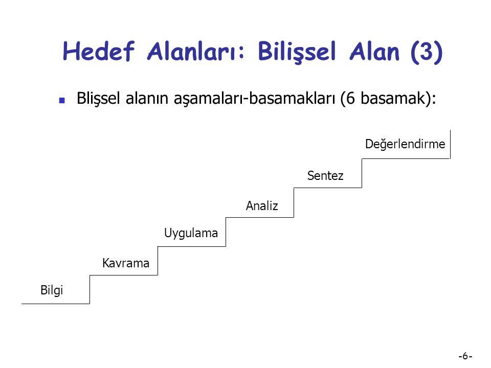 -5- Hedef Alanları: Bilişsel Alan (2) Blişsel alanın aşamaları-basamakları (6 basamak): Bilgi Kavrama Uygulama Analiz Sentez Değerlendirme