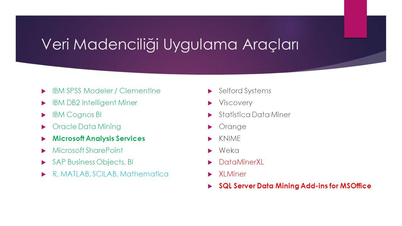 Veri Madenciliği Uygulama Araçları  IBM SPSS Modeler / Clementine  IBM DB2 Intelligent Miner  IBM Cognos BI  Oracle Data Mining  Microsoft Analys
