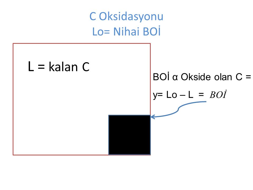C Oksidasyonu Lo= Nihai BOİ L = kalan C BOİ α Okside olan C = y= Lo – L = BOİ