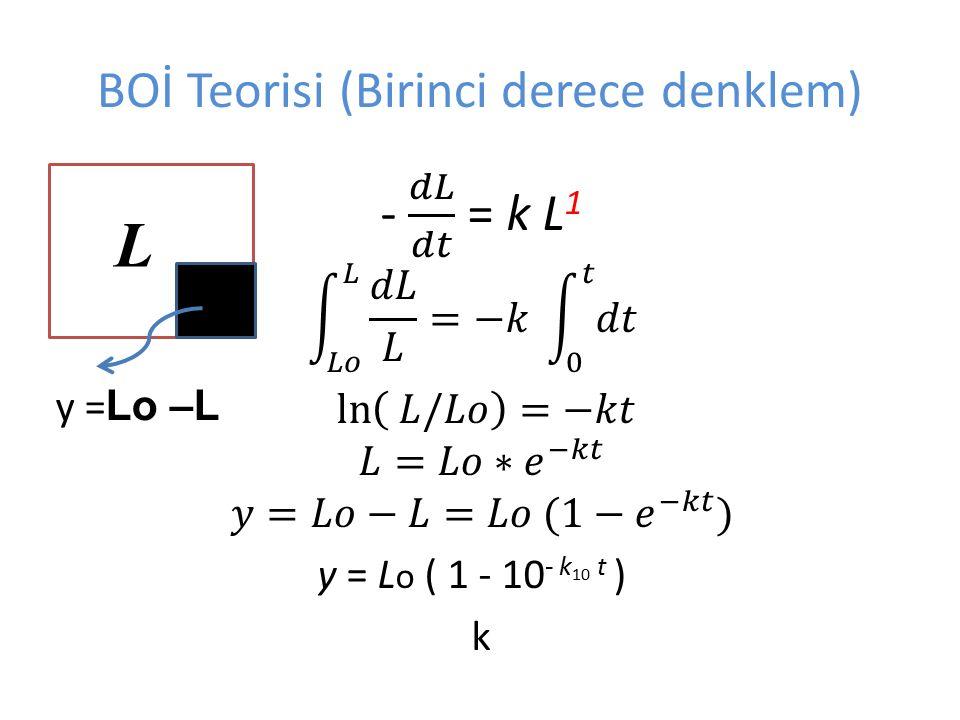 BOİ Teorisi (Birinci derece denklem) L y = Lo –L