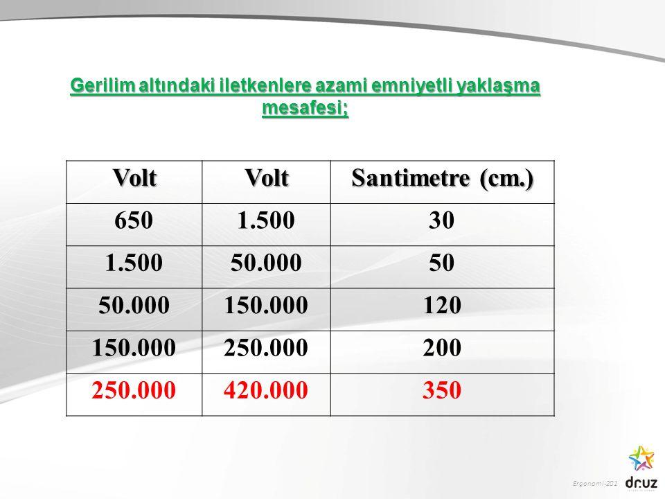 Ergonomi-201VoltVolt Santimetre (cm.) 6501.50030 1.50050.00050 50.000150.000120 150.000250.000200 250.000420.000350 Gerilim altındaki iletkenlere azam