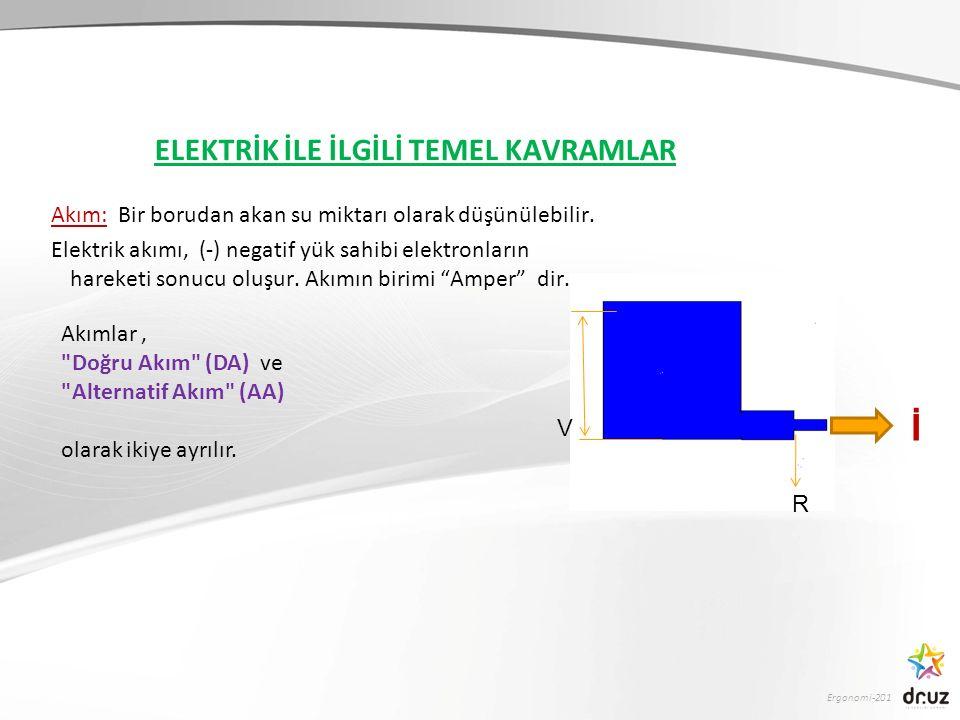 Ergonomi-201 ELEKTRİK İLE İLGİLİ TEMEL KAVRAMLAR Akım: Bir borudan akan su miktarı olarak düşünülebilir. Elektrik akımı, (-) negatif yük sahibi elektr