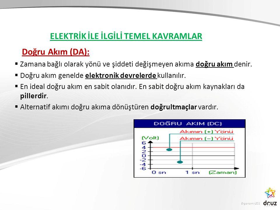 Ergonomi-201 1.Elektrik üretim iletim ve dağıtım tesisleri (enerji nakil ve dağıtım hatları hariç) için: 2 yıl, 2.Enerji nakil ve dağıtım hatları için: 5 yıl, 3.Sanayi tesisleri ve ticaret merkezleri için: i) Topraklamalara ilişkin dirençlerinin muayene ve ölçülmesi: 1 yıl, ii) Topraklama tesisleri ile ilgili diğer muayene, ölçme ve kontroller: 2 yıl 4.Sabit olmayan tesisler için: i) Sabit işletme elemanları için: 1 yıl, ii) Yer değiştirebilen işletme elemanları için: 6 ay.
